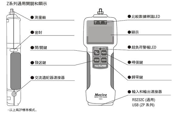 Z系列推拉力计通用开关和显示